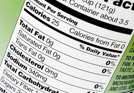 How Calorie Literate Are You? 7 Facts About Calories